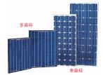 الصين درجة [بف] وحدة نمطيّة شمسيّ مع يغلفن [ستيل فرم]