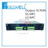 1550nm CATV EDFA CATVの光学アンプの高い発電CATV EDFA Fwa-1550h-16X18