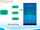 Mètre électrique payé d'avance d'énergie de Digitals de mètre