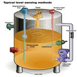 Метр уровня воды управлением сигнала тревоги ультразвуковой