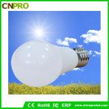 110lm/W brillante estupendo 270 grados de bulbo de 9W LED