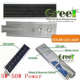 通りおよび道の使用のための8W太陽LEDのライト