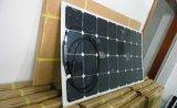 80W ETFE 부드럽게 유연한 탄력 있는 Foldable 구부릴 수 있는 태양 전지판 PV 모듈