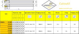 Cutoutil Pwlnr/L 1616h16 pour Hardmetal en acier appariant les outils de rotation normaux