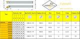 Cutoutil Prgcr/L 2020k12 pour Hardmetal en acier appariant les outils de rotation normaux