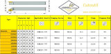 Cutoutil Prgcr/L 2020k12 voor Staal Hardmetal die Standaard het Draaien Hulpmiddelen aanpassen