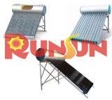 Integrierter unter Druck gesetzter Solarwarmwasserbereiter