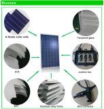 60PCS 156*156 태양 전지 공장 많은 태양 전지판 250W를 찾아내십시오
