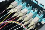 Vassoio ottico della fibra MPO-12*Sc con il connettore impermeabile di MPO
