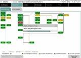 MB Ster C4+ voor Sdd SATA van de Software van BMW Icom A2 2in1 1tb de Software van het Systeem van de Diagnose