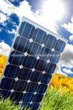 mono painel 140W solar para a energia sustentável