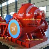 De Pomp van de Brandbestrijding met Dieselmotor