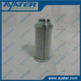 G04247 de Goede Filter van het Element van Parker van de Filtratie