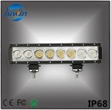 Yourparts 9-32V 80W IP68 DEL Headlight (YP-8103)