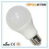 Energiesparende LED Birne des heiße Verkaufs-energiesparende preiswerteste Fabrik-Preis-