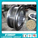鋼鉄型の餌の製造所のアクセサリのリングは停止する