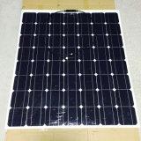 Monocrystalline панель солнечных батарей фотоэлементов 150W 28V кремния Mono гибкая