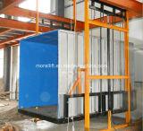 Tabela de elevador hidráulica da carga do trilho barato dourado chinês do fornecedor com CE
