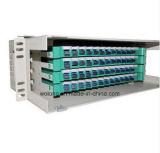 1X16 APC van Sc de Optische Splitser van de Vezel van de Plaat van het Tussenvoegsel