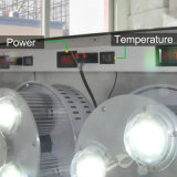 Ventilatoren, die 100W hohes Bucht-Licht der Leistungs-LED abkühlen