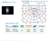 LED Street Light/Lamp Module Lens con 24 (NJ3*8) LED di XPE/Xte 3535 3030 (Polarized Light)