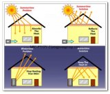 Hoja resistente al fuego de la burbuja del aislante del techo de la pared de la azotea