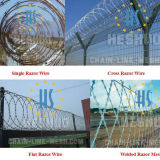 High Security Flat Razor Wire
