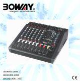Bw-802D mixer met Macht Amplifeir