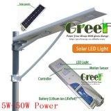 indicatore luminoso solare di 40W LED per uso della strada e della via