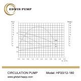 HP20/12 de Pomp van de Omloop van het hete Water