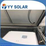el panel solar de la eficacia alta 30W para el alumbrado público