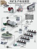 Fluxograma da planta da redução do minério do tungstênio e do estanho