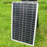 comitato solare 25W con approvazione del Ce