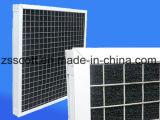 Betätigter Kohlenstoff-Filter für Dunstabzugshauben
