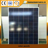 panneau solaire 2016 190W avec la haute performance
