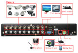 8CH H. 264 Mini DVR (BE-8308)