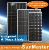 5years luces de calle solares manejadas proyecto de la garantía LED