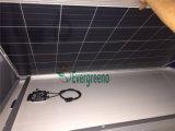 Панель солнечных батарей цены по прейскуранту завода-изготовителя панель солнечных батарей 156*156mm Monocrystalline и поликристаллическая