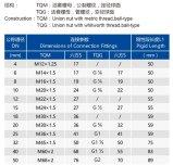 Edelstahl-Metalschlauch-Phasensets der Nuts kugelförmigen gemeinsamen Kundenbezogenheit