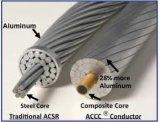 795 Kabel des Mcm-ACSR Leiter-ACSR