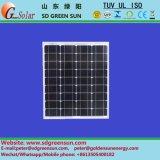 mono módulo solar de 18V 110W-115W para o sistema de energia solar (2017)