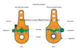 Régleur lâche manuel avec la norme d'OEM (LZ1010-RW)