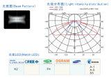 Luz de rua do diodo emissor de luz/lente módulo da lâmpada esse Philips de harmonização Lumileds (miliampère)