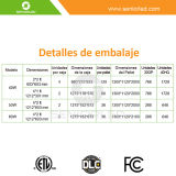 Ventas 비상경계선 LED Plano 사기 Certificacion 최고 UL Dlc