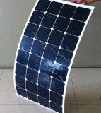 Comitato solare semi flessibile esterno 100W con le certificazioni del FCC RoHS del Ce