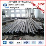Aço galvanizado a quente Pólo do borne do metal