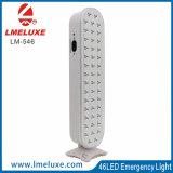 luz Emergency recargable de múltiples funciones de 46PCS SMD LED