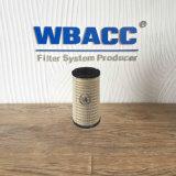 Автоматический фильтр для масла 1r-0741 1r0741 запасных частей системы Lube двигателя