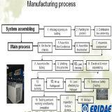Refrigertaed comprimió el secador refrigerado por agua del aire
