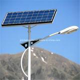 Indicatore luminoso di via approvato di energia solare 60W LED del Ce (JINSHANG SOLARI)